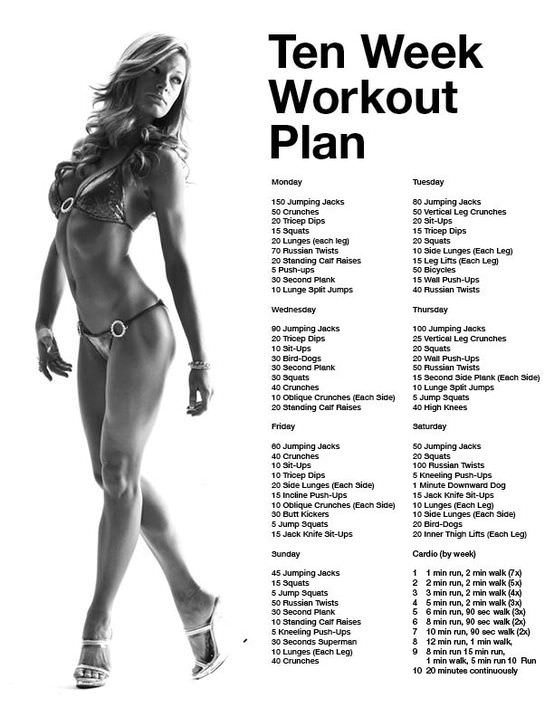 Get Six Pack Abs With Workout