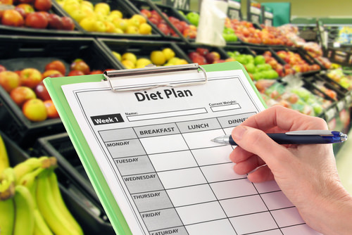 Seven Day Diet Plan to Lose Weight Fast