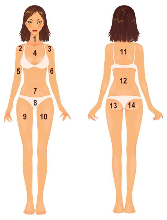 Acne Body Mapping Zones What Your Acne Telling You