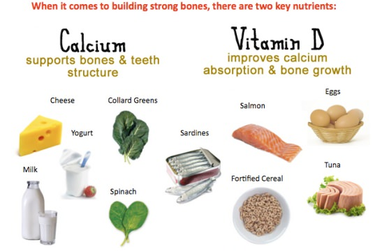 Food for Strong Bones Build Strong Bones Naturally