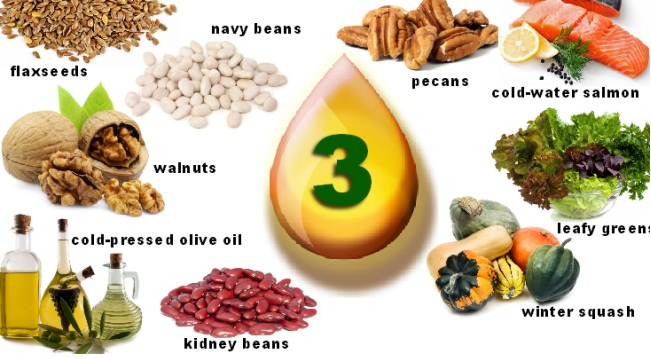 Omega-3 Benefits with Top Omega-3 Foods