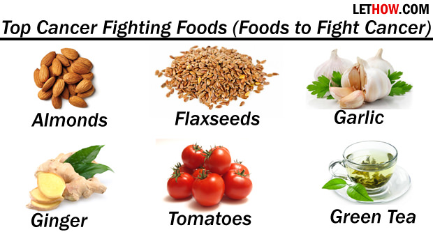 Top Cancer Fighting Foods
